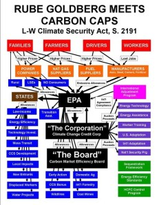 Global_Warming_Carbon_Credits_SCAM