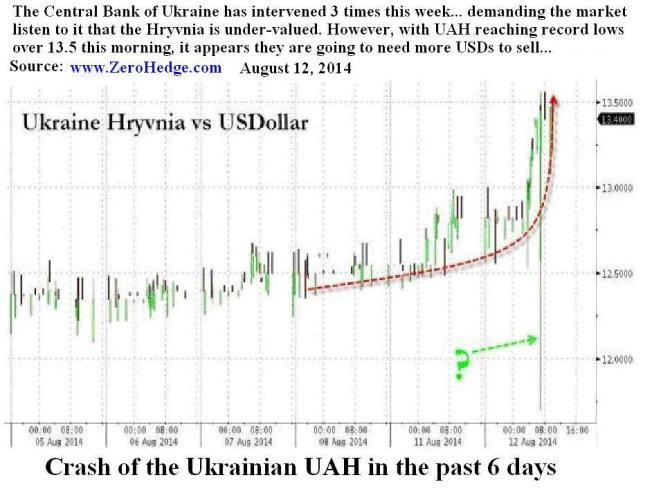 Crash_of_UKRAINE_CURRENCY_UAH__August_12_2014