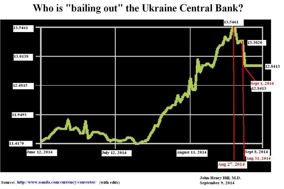 USD-UAH_FX_Rates__6-12-2014__9-8-2014