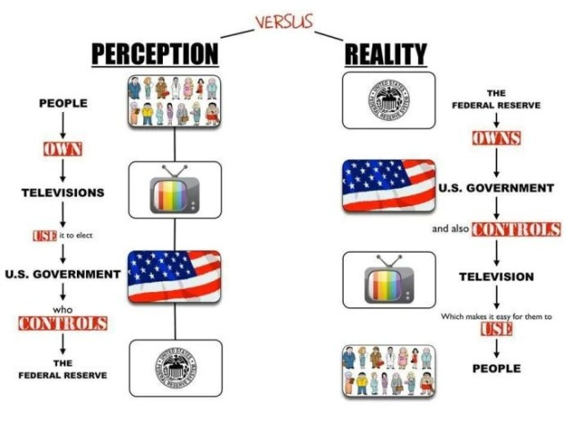 who_rules_in_america__perception_vs_reality__illustration_1